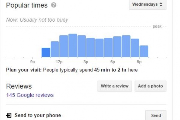 google-popular-times